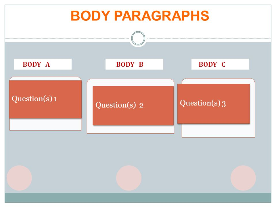 Question(s) 1 Question(s) 2 Question(s) 3 BODY A BODY B BODY C BODY PARAGRAPHS
