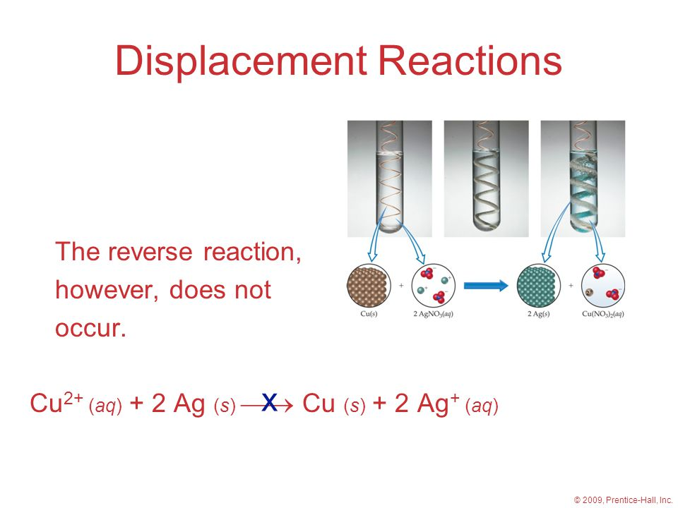 © 2009, Prentice-Hall, Inc. Displacement Reactions The reverse reaction, however, does not occur.