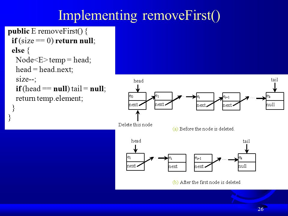 26 Implementing removeFirst() public E removeFirst() { if (size == 0) return null; else { Node temp = head; head = head.next; size--; if (head == null) tail = null; return temp.element; }