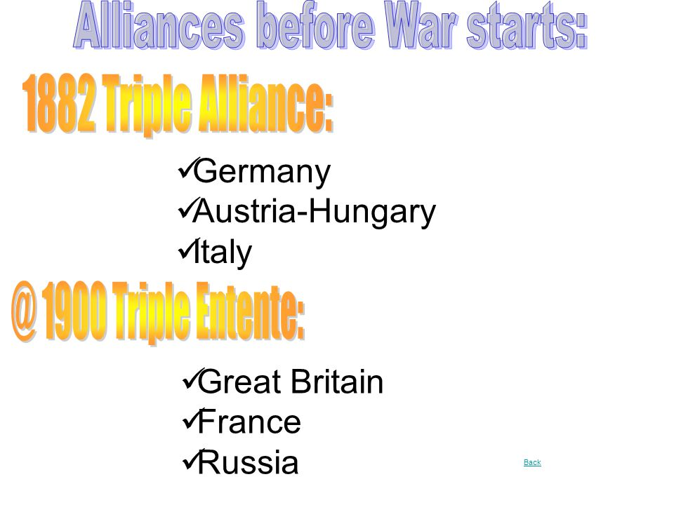 Germany Austria-Hungary Italy Great Britain France Russia Back