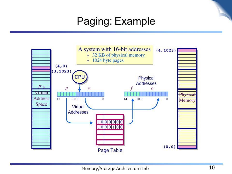 10 Memory/Storage Architecture Lab 10 Paging: Example