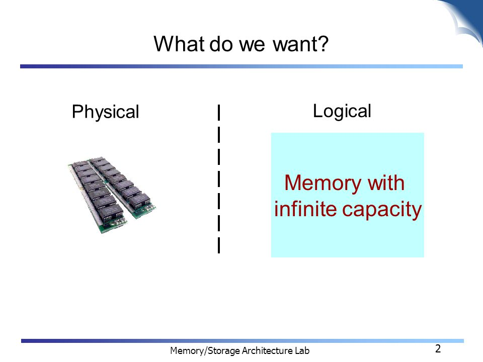 2 Memory/Storage Architecture Lab 2 What do we want Physical Logical Memory with infinite capacity
