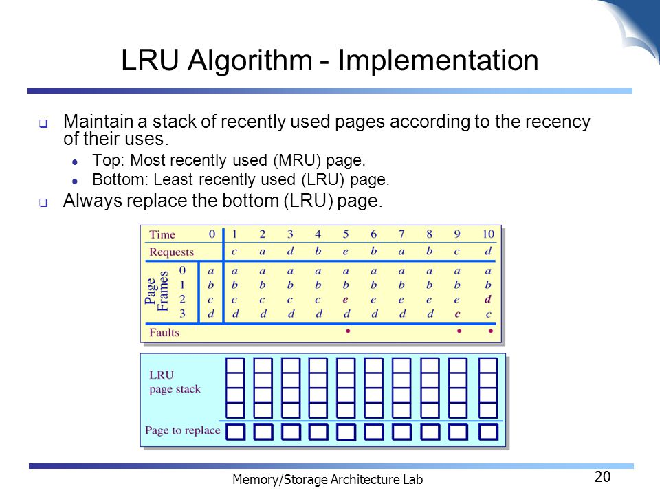 20 Memory/Storage Architecture Lab 20 LRU Algorithm - Implementation  Maintain a stack of recently used pages according to the recency of their uses.
