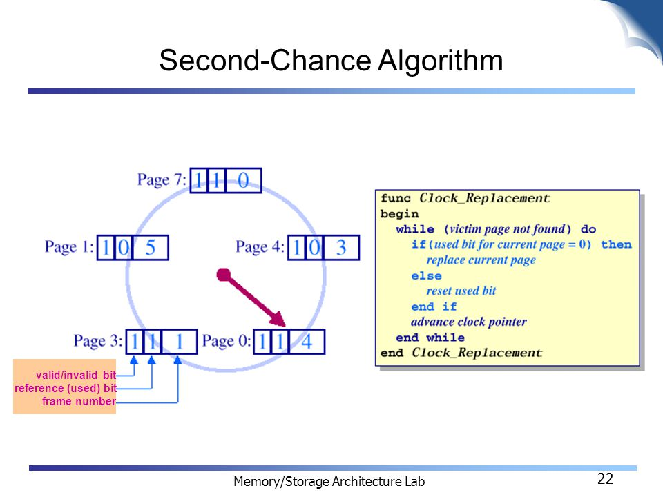 22 Memory/Storage Architecture Lab 22 Second-Chance Algorithm valid/invalid bit reference (used) bit frame number