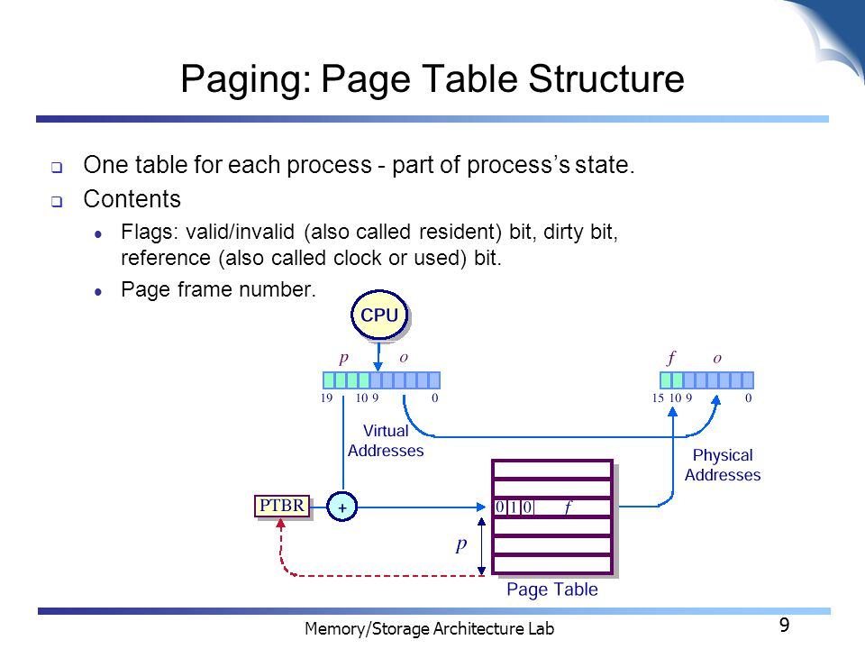 9 Memory/Storage Architecture Lab 9 Paging: Page Table Structure  One table for each process - part of process's state.