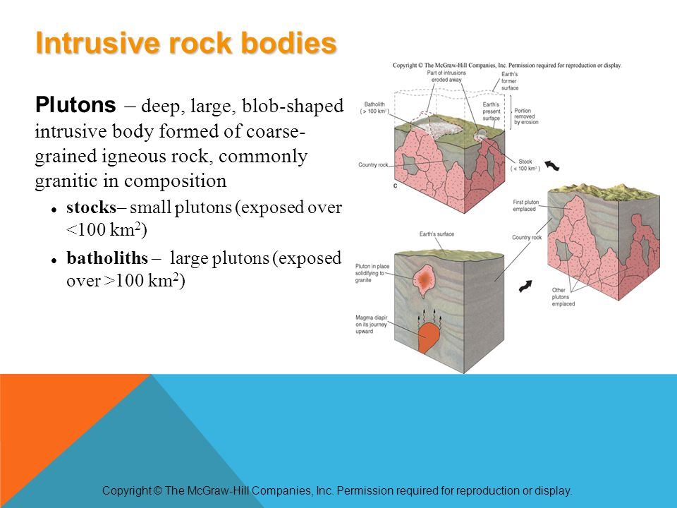 Plutons – deep, large, blob-shaped intrusive body formed of coarse- grained igneous rock, commonly granitic in composition stocks– small plutons (exposed over <100 km 2 ) batholiths – large plutons (exposed over >100 km 2 ) Copyright © The McGraw-Hill Companies, Inc.
