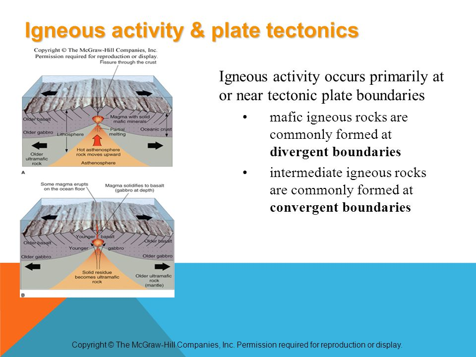 Igneous activity occurs primarily at or near tectonic plate boundaries mafic igneous rocks are commonly formed at divergent boundaries intermediate igneous rocks are commonly formed at convergent boundaries Copyright © The McGraw-Hill Companies, Inc.