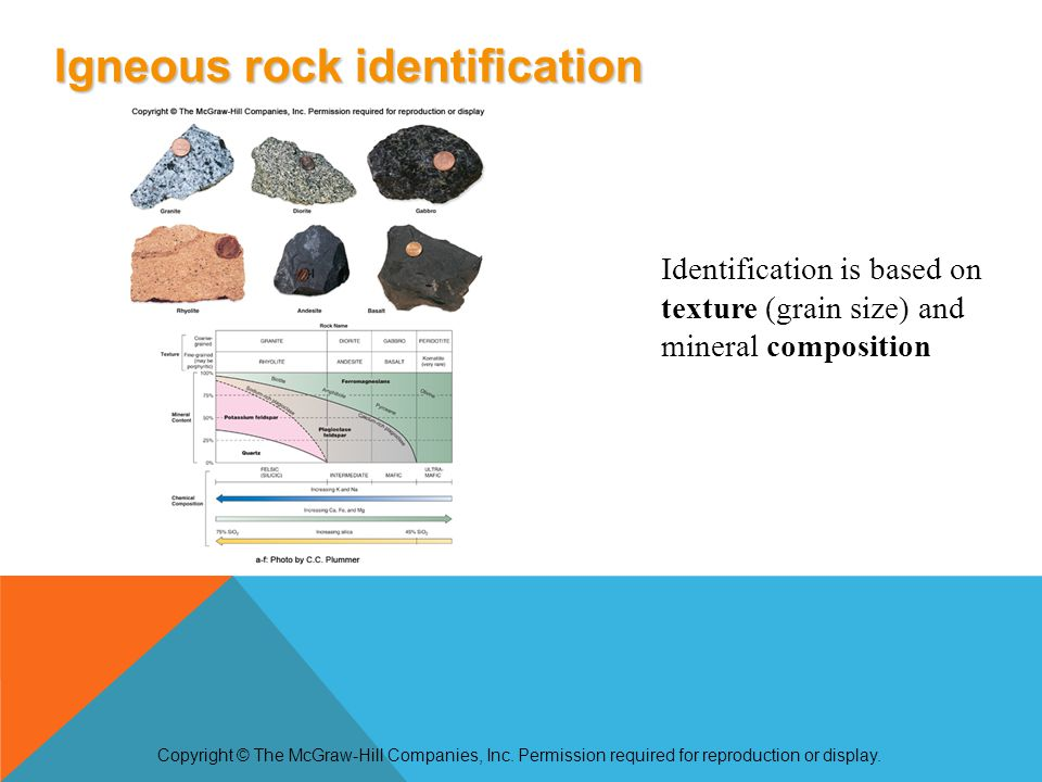 Identification is based on texture (grain size) and mineral composition Copyright © The McGraw-Hill Companies, Inc.