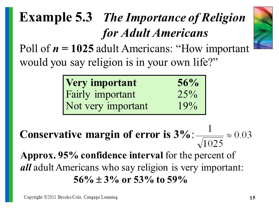 Copyright ©2011 Brooks/Cole, Cengage Learning 15 Example 5.3 The Importance of Religion for Adult Americans Poll of n = 1025 adult Americans: How important would you say religion is in your own life Very important56% Fairly important25% Not very important19% Conservative margin of error is 3%: Approx.
