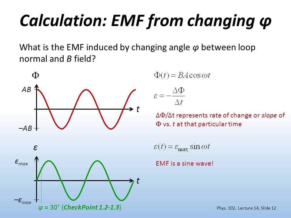 Calculation: EMF from changing φ Phys.