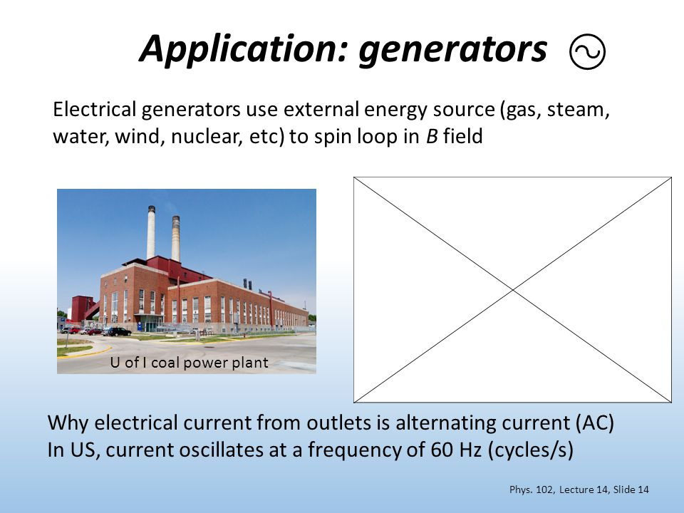 Application: generators Phys.