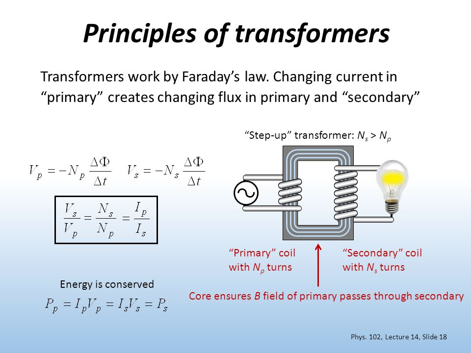 Principles of transformers Phys.