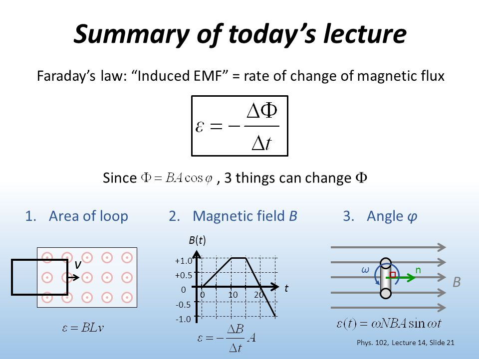 Summary of today's lecture 2.Magnetic field B Since, 3 things can change  Phys.