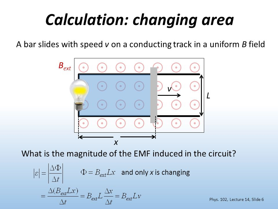 Calculation: changing area A bar slides with speed v on a conducting track in a uniform B field B ext Lv x and only x is changing Phys.