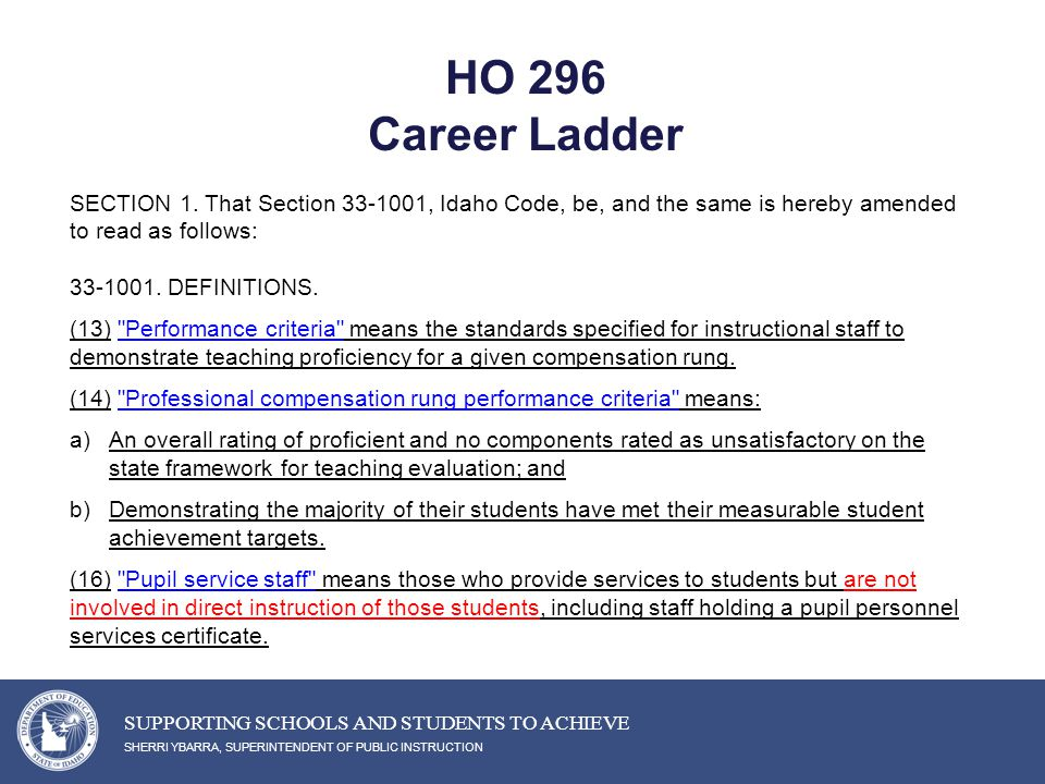 HO 296 Career Ladder SHERRI YBARRA, SUPERINTENDENT OF PUBLIC INSTRUCTION SUPPORTING SCHOOLS AND STUDENTS TO ACHIEVE SECTION 1.