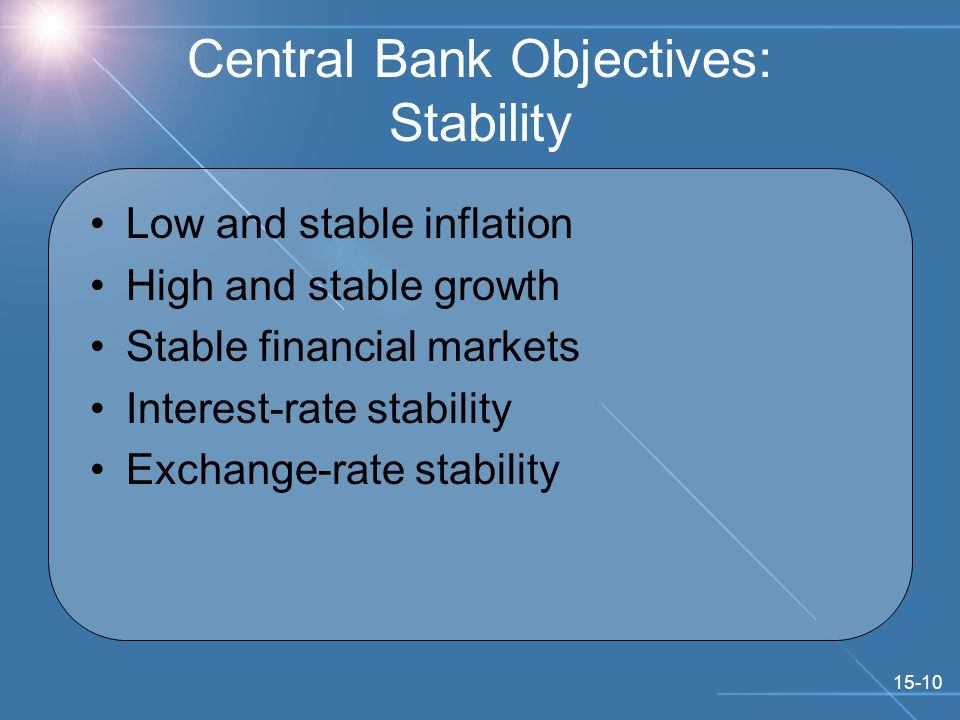 15-10 Central Bank Objectives: Stability Low and stable inflation High and stable growth Stable financial markets Interest-rate stability Exchange-rate stability