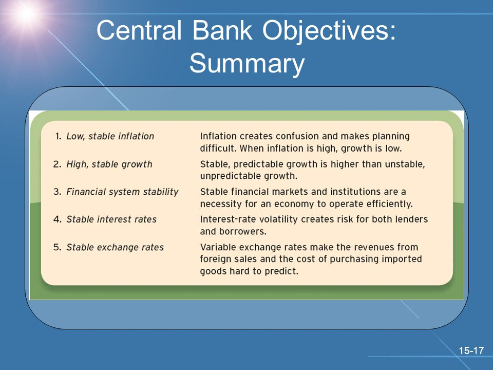 15-17 Central Bank Objectives: Summary