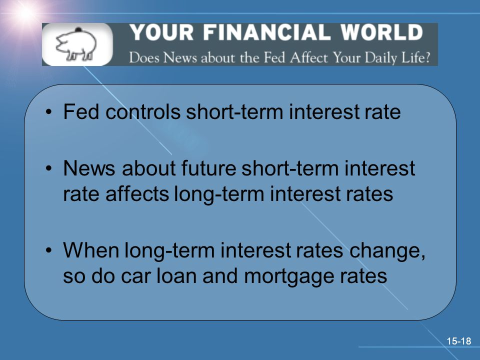 15-18 Fed controls short-term interest rate News about future short-term interest rate affects long-term interest rates When long-term interest rates change, so do car loan and mortgage rates