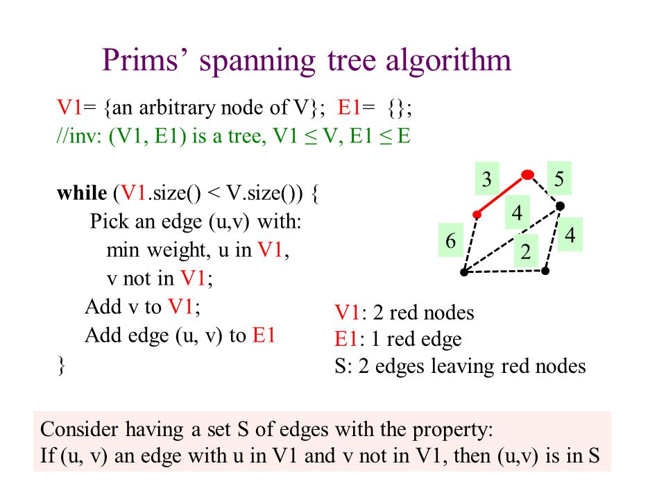 Prims' spanning tree algorithm V1= {an arbitrary node of V}; E1= {}; //inv: (V1, E1) is a tree, V1 ≤ V, E1 ≤ E while (V1.size() < V.size()) { Pick an edge (u,v) with: min weight, u in V1, v not in V1; Add v to V1; Add edge (u, v) to E1 } 20 Consider having a set S of edges with the property: If (u, v) an edge with u in V1 and v not in V1, then (u,v) is in S V1: 2 red nodes E1: 1 red edge S: 2 edges leaving red nodes