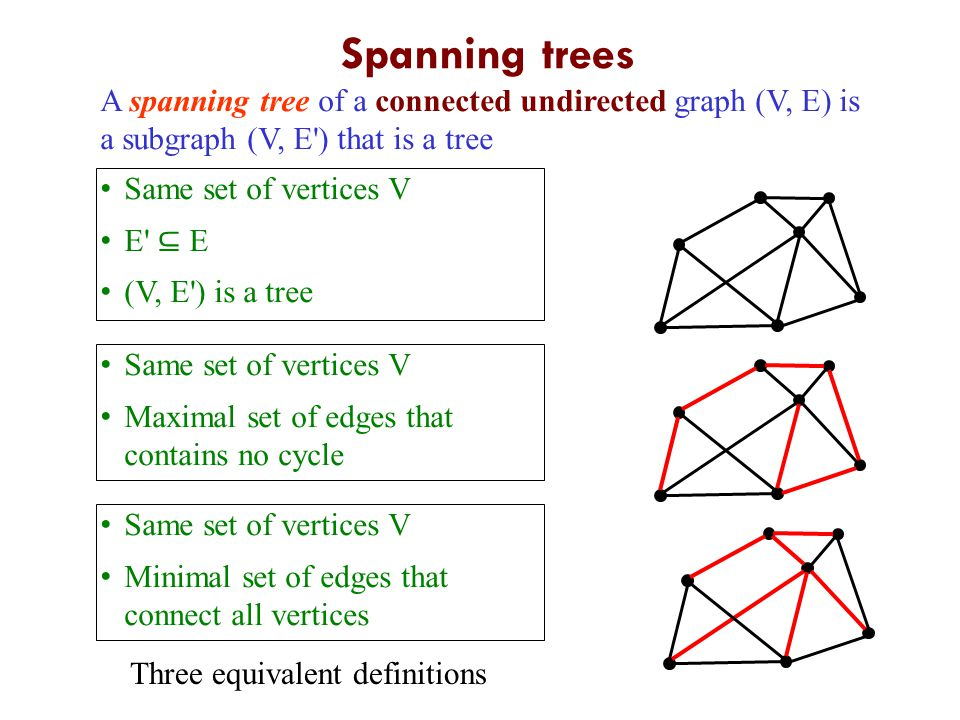Spanning trees A spanning tree of a connected undirected graph (V, E) is a subgraph (V, E ) that is a tree 4 Same set of vertices V E ⊆ E (V, E ) is a tree Same set of vertices V Maximal set of edges that contains no cycle Same set of vertices V Minimal set of edges that connect all vertices Three equivalent definitions