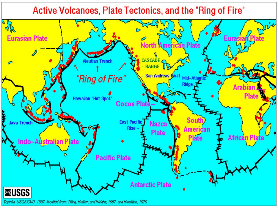 What is the Ring of Fire.