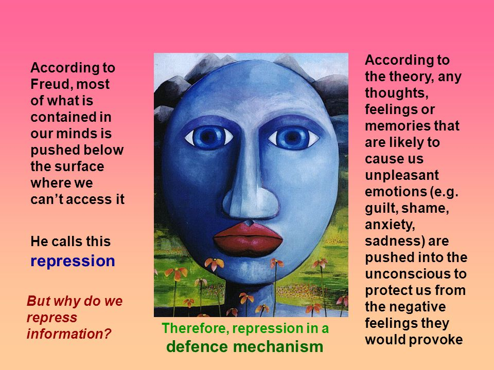 According to Freud, most of what is contained in our minds is pushed below the surface where we can't access it He calls this repression But why do we repress information.