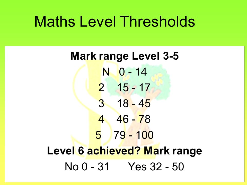 Maths Level Thresholds Mark range Level 3-5 N Level 6 achieved.
