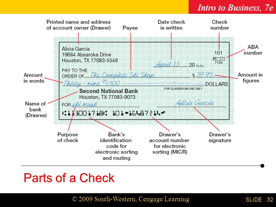 Intro to Business, 7e © 2009 South-Western, Cengage Learning SLIDE Chapter Parts of a Check
