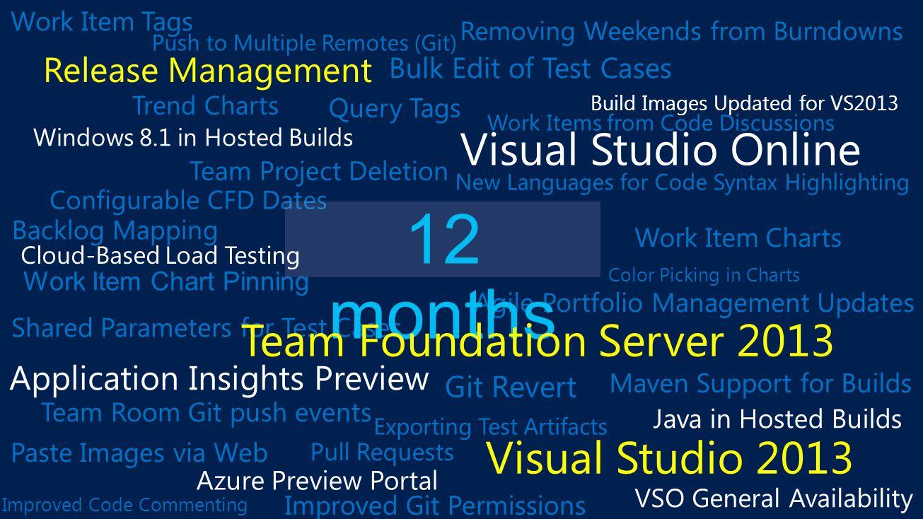 DEV-XXXX: TITLE SPEAKER TIME DEVOPS DEV-B216: Visual Studio