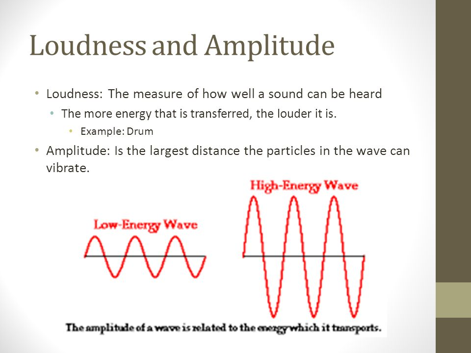 Loudness and Amplitude Loudness: The measure of how well a sound can be heard The more energy that is transferred, the louder it is.
