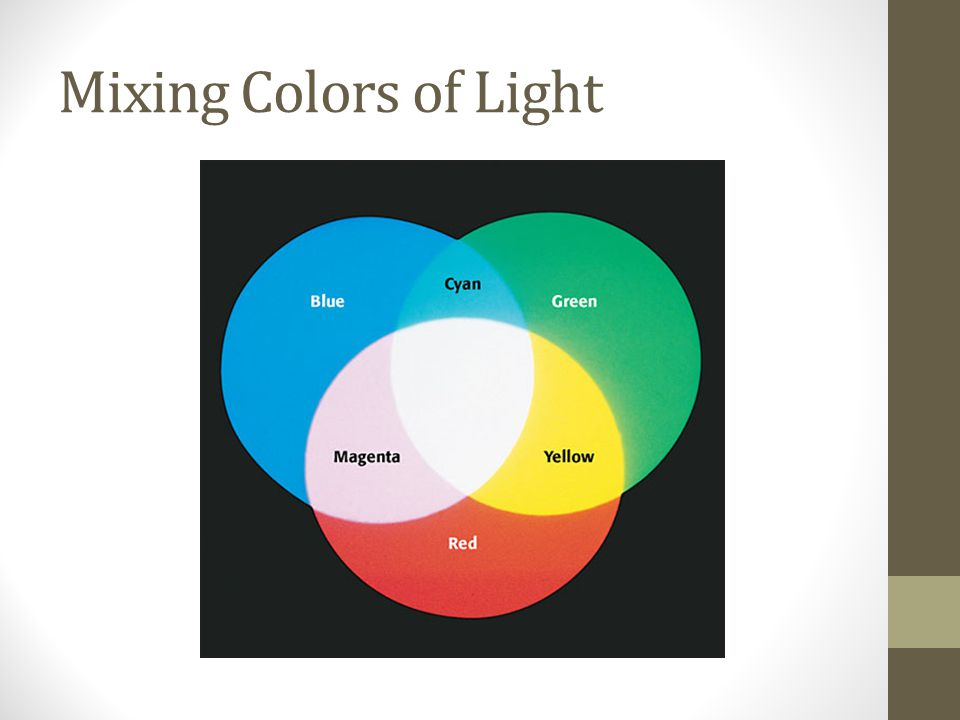 Mixing Colors of Light
