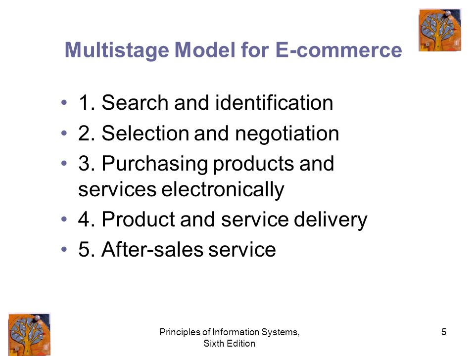 Principles of Information Systems, Sixth Edition 5 Multistage Model for E-commerce 1.