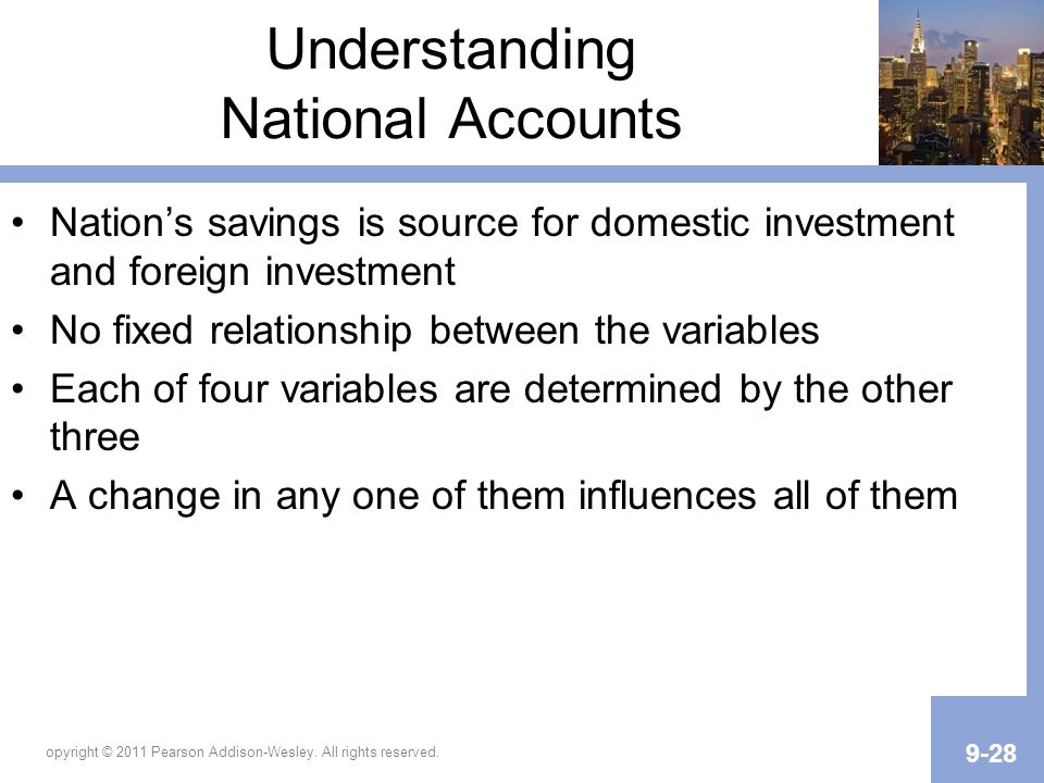 Understanding National Accounts Nation's savings is source for domestic investment and foreign investment No fixed relationship between the variables Each of four variables are determined by the other three A change in any one of them influences all of them opyright © 2011 Pearson Addison-Wesley.