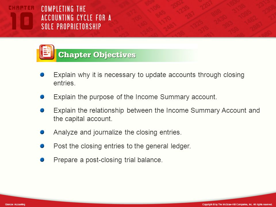 Glencoe Accounting Explain why it is necessary to update accounts through closing entries.