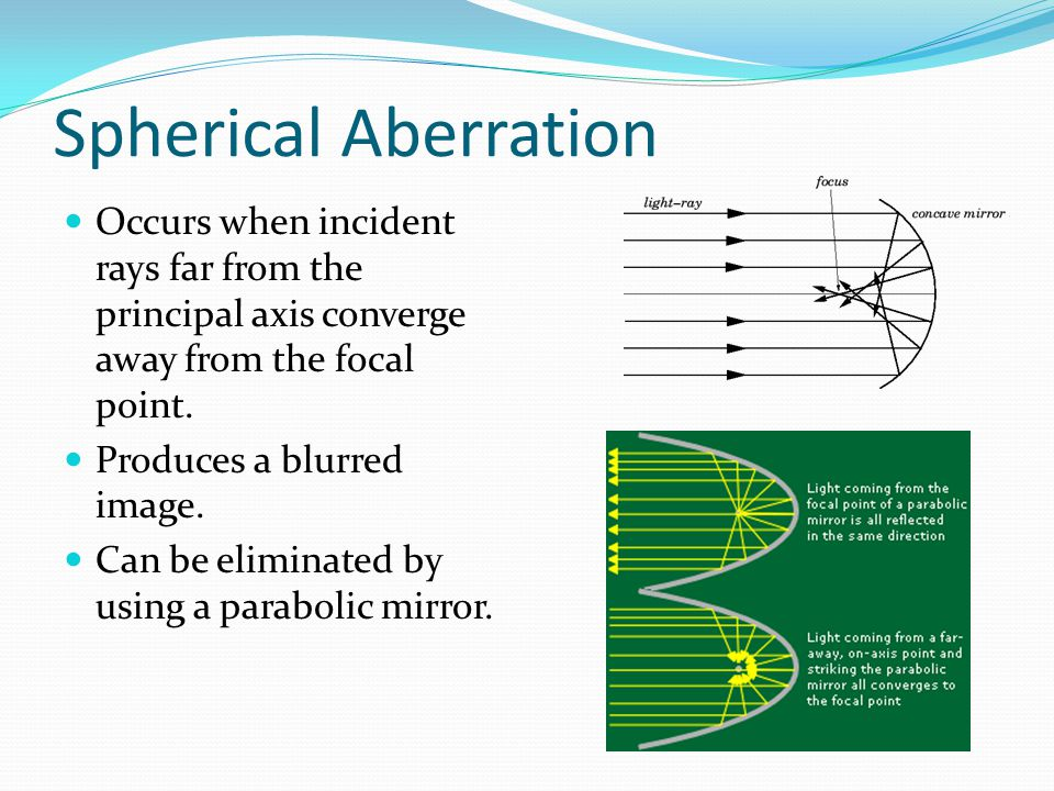Spherical Aberration Occurs when incident rays far from the principal axis converge away from the focal point.