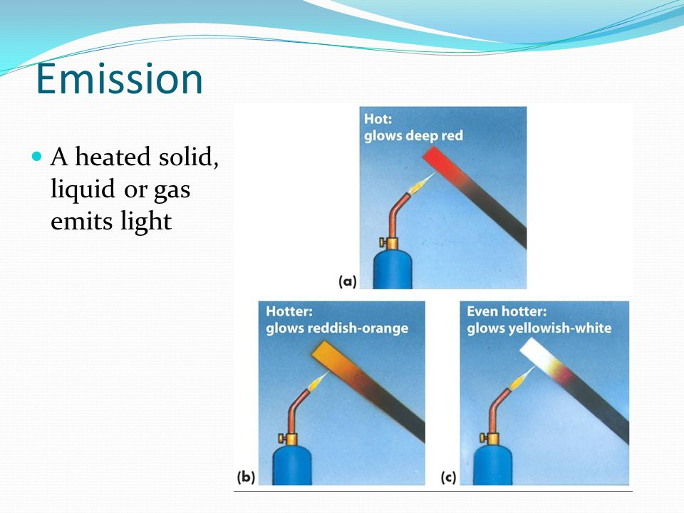 Emission A heated solid, liquid or gas emits light