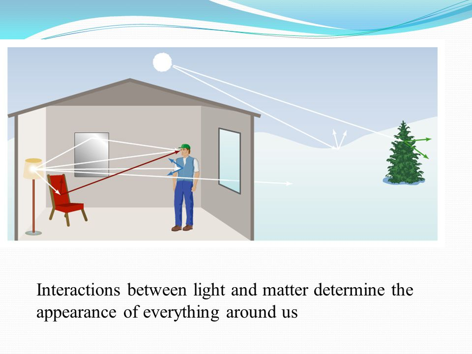 Interactions between light and matter determine the appearance of everything around us