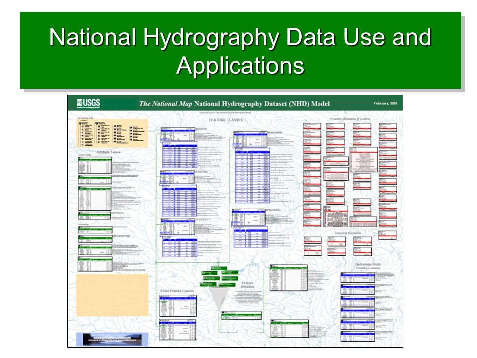 National Hydrography Data Use and Applications