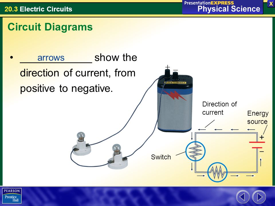 20.3 Electric Circuits Key Concepts What is included in a circuit ...