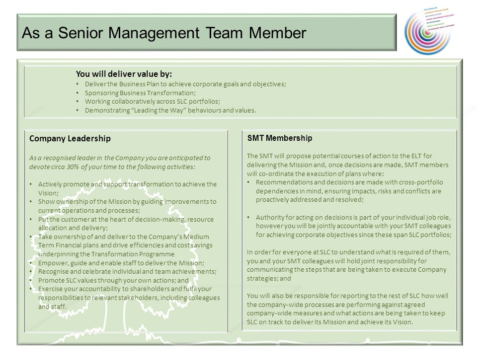 As a Senior Management Team Member SMT Membership The SMT will propose potential courses of action to the ELT for delivering the Mission and, once decisions are made, SMT members will co-ordinate the execution of plans where: Recommendations and decisions are made with cross-portfolio dependencies in mind, ensuring impacts, risks and conflicts are proactively addressed and resolved; Authority for acting on decisions is part of your individual job role, however you will be jointly accountable with your SMT colleagues for achieving corporate objectives since these span SLC portfolios; In order for everyone at SLC to understand what is required of them, you and your SMT colleagues will hold joint responsibility for communicating the steps that are being taken to execute Company strategies; and You will also be responsible for reporting to the rest of SLC how well the company-wide processes are performing against agreed company-wide measures and what actions are being taken to keep SLC on track to deliver its Mission and achieve its Vision.