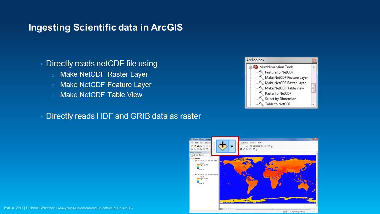 Esri UC 2014 | Technical Workshop | Analyzing