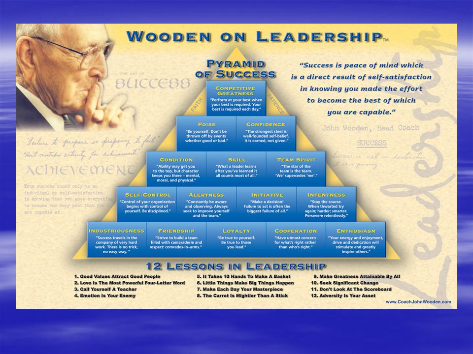 graphic about John Wooden Pyramid of Success Printable called Prepare John Woodens Pyramid of Accomplishment - ppt down load