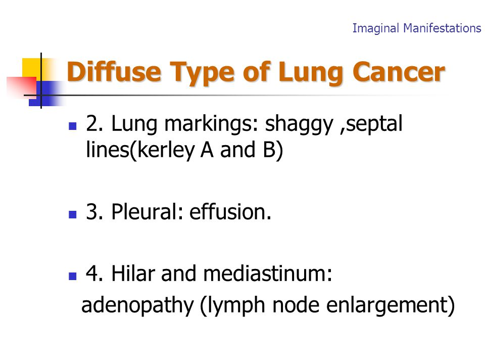 Diffuse Type of Lung Cancer Bronchiolo-alveolar carcinoma 1.
