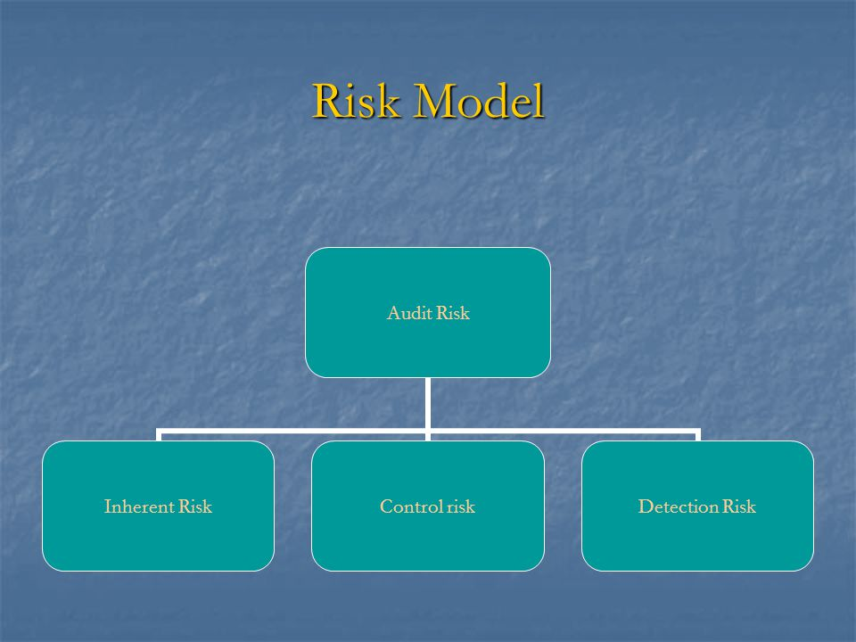 Risk Model Audit Risk Inherent Risk Control risk Detection Risk