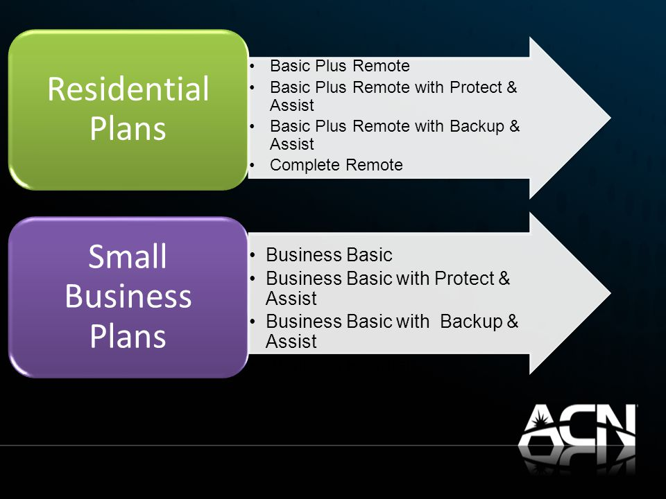 Residential Plans Basic Plus Remote Basic Plus Remote with Protect & Assist Basic Plus Remote with Backup & Assist Complete Remote Small Business Plans Business Basic Business Basic with Protect & Assist Business Basic with Backup & Assist Business Premier