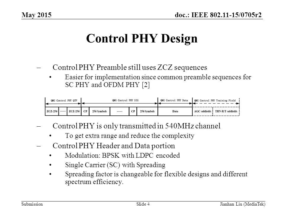 doc.: IEEE /0705r2 Submission Control PHY Design May 2015 Slide 4 –Control PHY Preamble still uses ZCZ sequences Easier for implementation since common preamble sequences for SC PHY and OFDM PHY [2] –Control PHY is only transmitted in 540MHz channel To get extra range and reduce the complexity –Control PHY Header and Data portion Modulation: BPSK with LDPC encoded Single Carrier (SC) with Spreading Spreading factor is changeable for flexible designs and different spectrum efficiency.