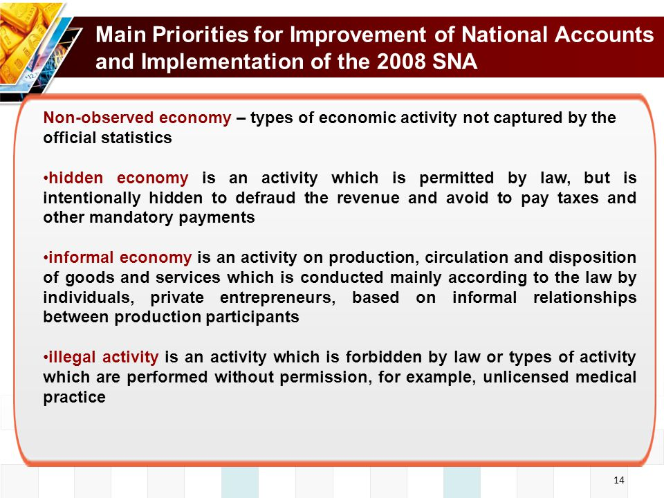 14 Non-observed economy – types of economic activity not captured by the official statistics hidden economy is an activity which is permitted by law, but is intentionally hidden to defraud the revenue and avoid to pay taxes and other mandatory payments informal economy is an activity on production, circulation and disposition of goods and services which is conducted mainly according to the law by individuals, private entrepreneurs, based on informal relationships between production participants illegal activity is an activity which is forbidden by law or types of activity which are performed without permission, for example, unlicensed medical practice Main Priorities for Improvement of National Accounts and Implementation of the 2008 SNA
