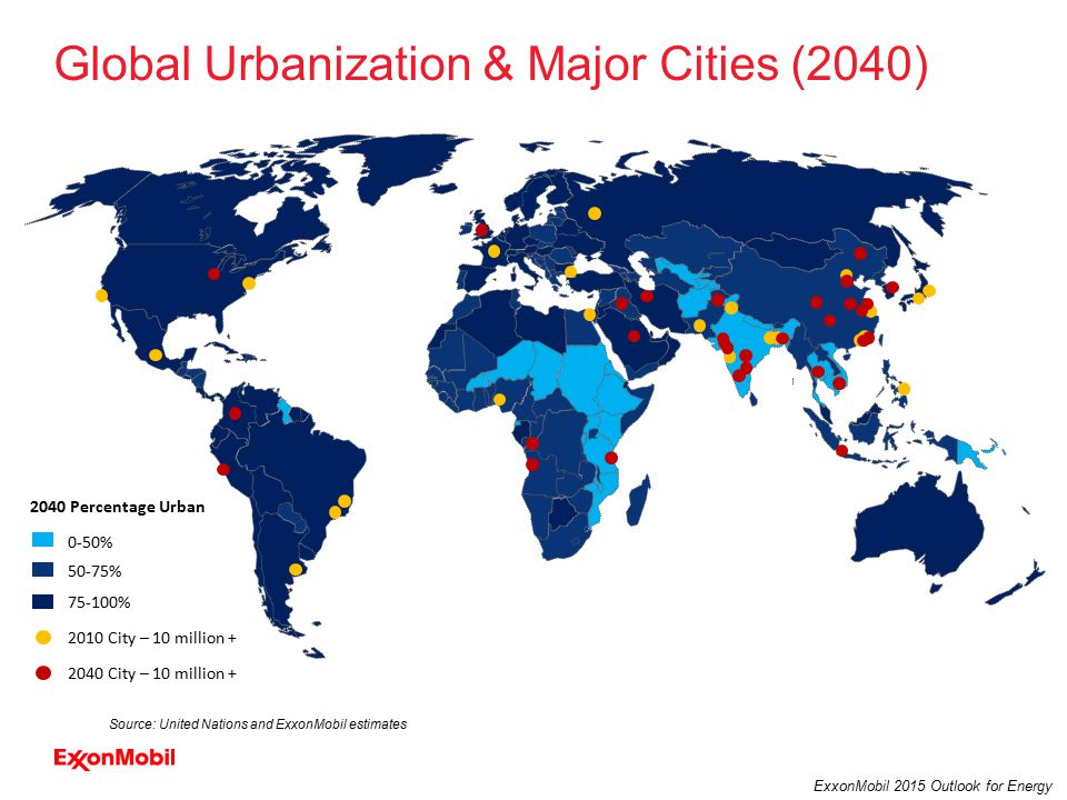 12 ExxonMobil 2015 Outlook for Energy Global Urbanization & Major Cities (2040) 2040 Percentage Urban 0-50% 50-75% % 2010 City – 10 million City – 10 million + Source: United Nations and ExxonMobil estimates