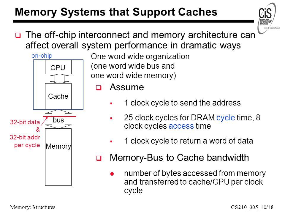Memory: Structures  The off-chip interconnect and memory architecture can affect overall system performance in dramatic ways Memory Systems that Support Caches CPU Cache Memory bus One word wide organization (one word wide bus and one word wide memory)  Assume  1 clock cycle to send the address  25 clock cycles for DRAM cycle time, 8 clock cycles access time  1 clock cycle to return a word of data  Memory-Bus to Cache bandwidth number of bytes accessed from memory and transferred to cache/CPU per clock cycle 32-bit data & 32-bit addr per cycle on-chip CS210_305_10/18