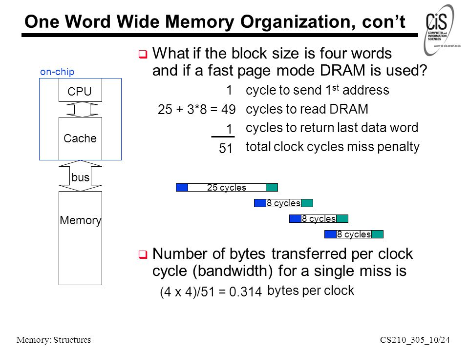 Memory: Structures *8 =  What if the block size is four words and if a fast page mode DRAM is used.